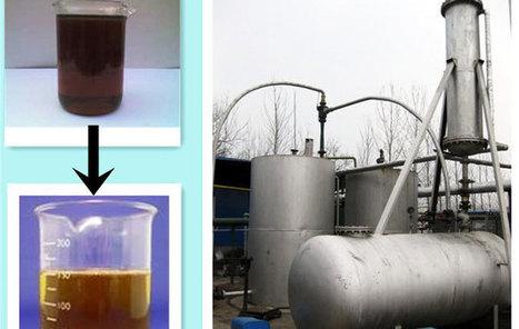 Tyre Oil Distillation Plant -Beston Group | Chi