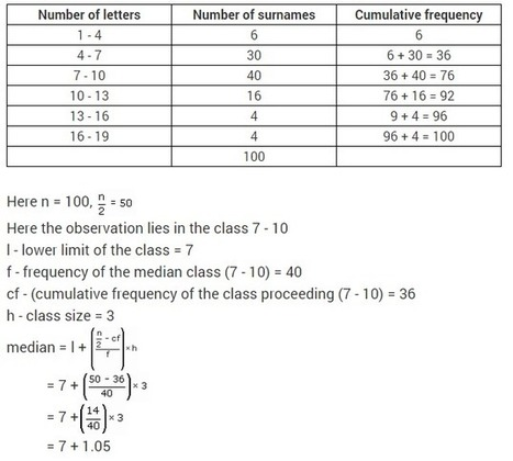 NCERT Solutions For Class 10 Maths Chapter 14 S