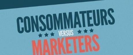 Les activités marketing manquent d'efficacité sur les médias sociaux | digitalcuration | Scoop.it