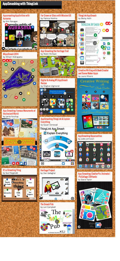 Cool Tools for 21st Century Learners: 14 Resources for AppSmashing with ThingLink | mrpbps iDevices | Scoop.it