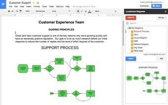 3 modules complémentaires de Google Drive pour l'entreprise - Les Outils Google | Management et promotion | Scoop.it