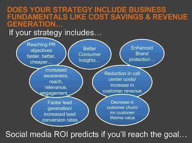 Social Media Marketing ROI Myth Busting With  Dr. Natalie - SalesForce | Social Marketing Revolution | Scoop.it