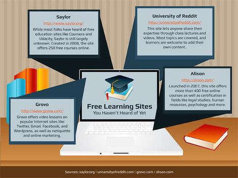 15 Free Learning Tools You've Probably Never Heard Of   Verkkoviestintä   Scoop.it