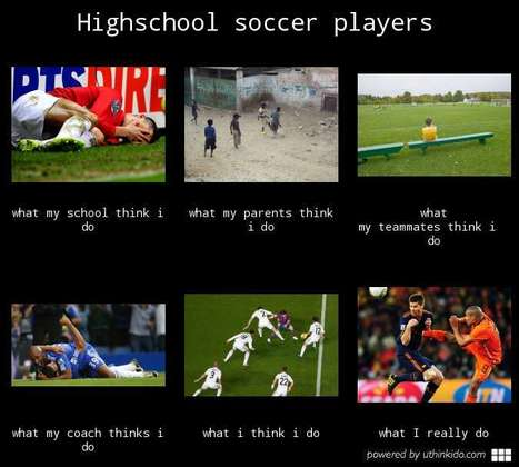 Highschool Soccer Players | What I really do | Scoop.it