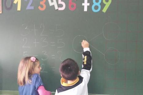 Método Singapur. Aprendemos matemáticas #EDUCARenCLM | Educación en Castilla-La Mancha | Scoop.it
