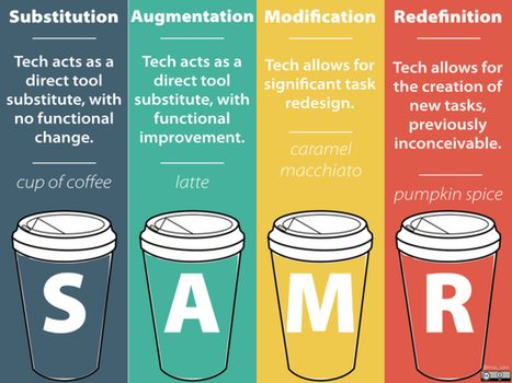 What is the SAMR model? By NEIL JARRETT | ICT for Education and Development | Scoop.it