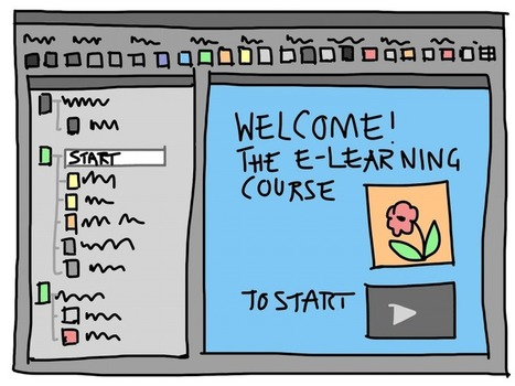 Why Α Learning Management System Is Useful   docuCUED   Scoop.it