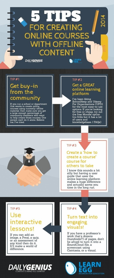 [Infographic] Tips for Creating Online Courses with Offline Material - EdTechReview™ (ETR) | 21st Century Literacy and Learning | Scoop.it