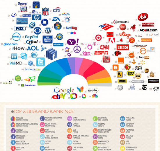 How Color effects viewers of media and visitors