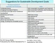 How should nutrition be positioned in the post-2015 agenda?|Food Policy | Horticulture | Scoop.it