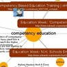 Improving Education