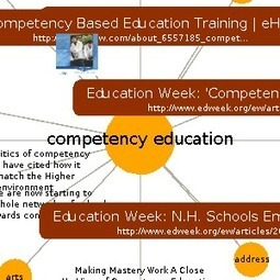 Competency Education | Learn about Competency Education on instaGrok, the research engine | Improving Education | Scoop.it