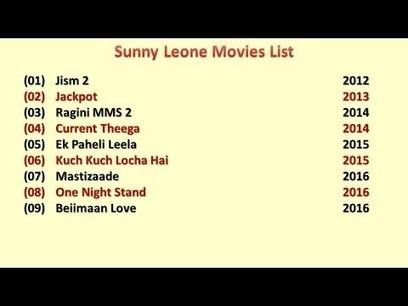 Love Kuch Kuch Locha Hai Kannada Movie Free Download