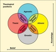 Agnosticism - Wikipedia, the free encyclopedia | Universal Spirituality | Scoop.it