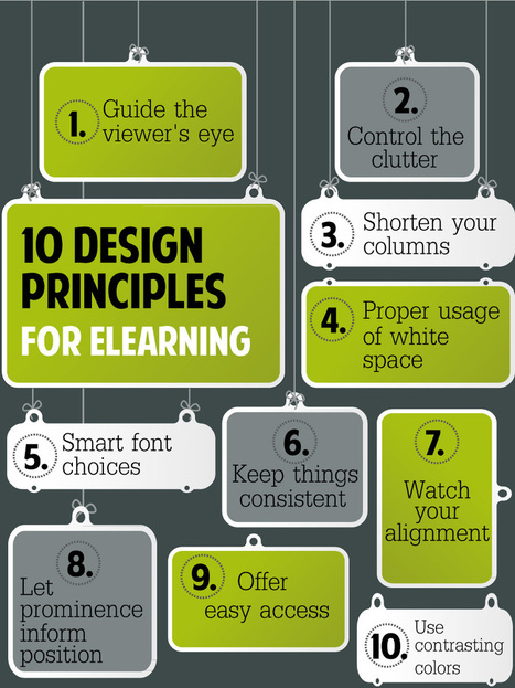 Understand These 10 Principles of Good Design Before You Start Your Next eLearning Project | TIC TAC PATXIGU NEWS | Scoop.it