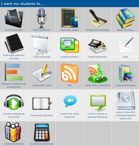 iPad As....   Creative Tools... and ESL   Scoop.it
