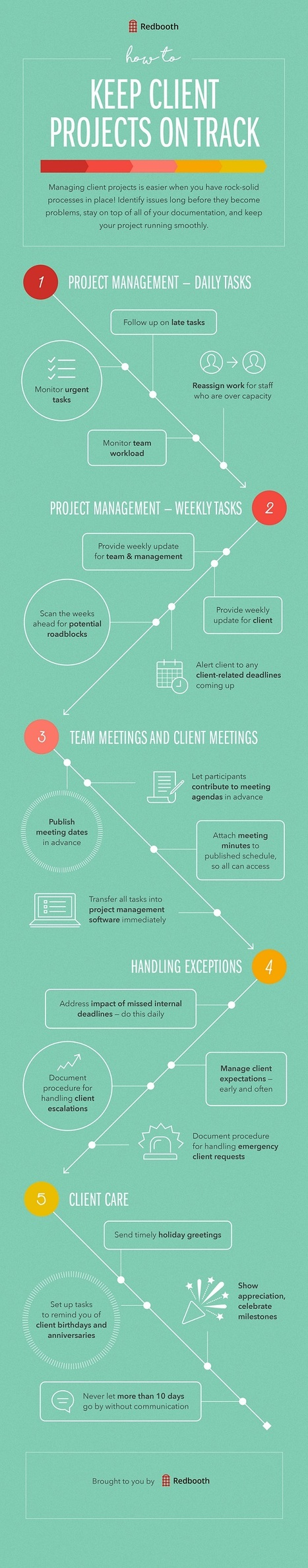 How to Keep Client Projects on Track [Infographic] | New Customer & Employee Management | Scoop.it