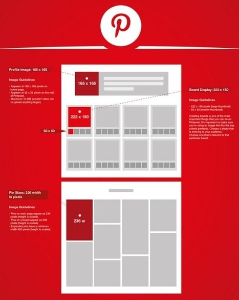 Guide 2016 de la taille des images sur les réseaux sociaux - Blog du Modérateur | Boite à outils E-marketing | Scoop.it