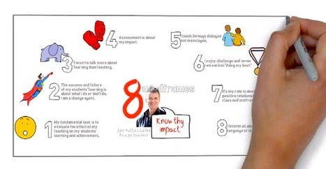 John Hattie's Eight Mind Frames For Teachers | EDL 773 | Scoop.it