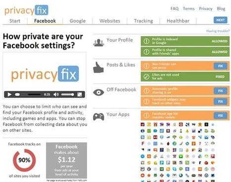 Πόσα κερδίζουν Google και Facebook από τα προσωπικά σας δεδομένα;   School News - Σχολικά Νέα   Scoop.it