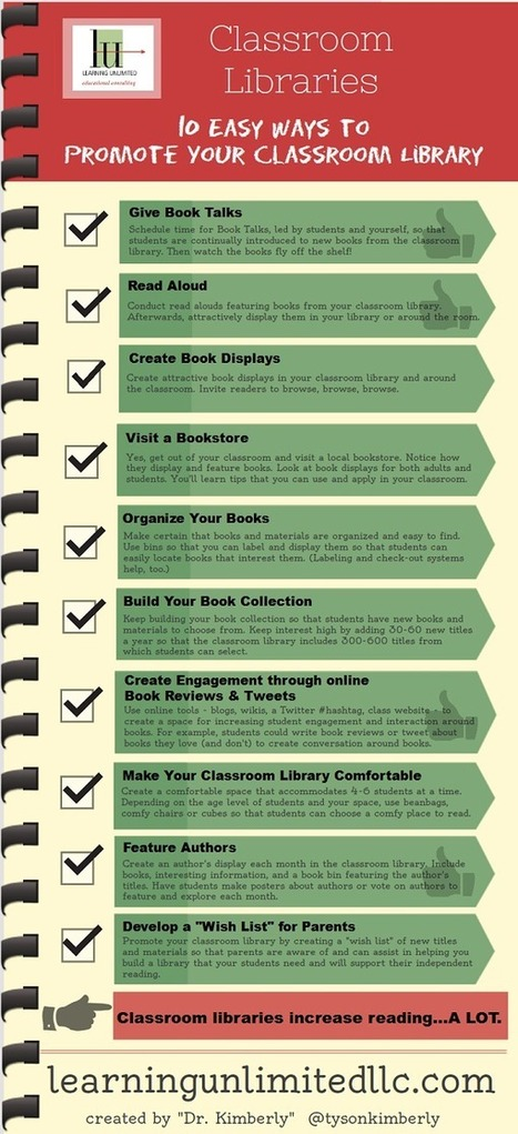 10 Ways To Promote Your Classroom Library   Bibliotecas Escolares & boas companhias...   Scoop.it