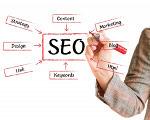 Linkedin, 5 consigli per piccole e medie imprese | Linkedin Marketing All News | Scoop.it