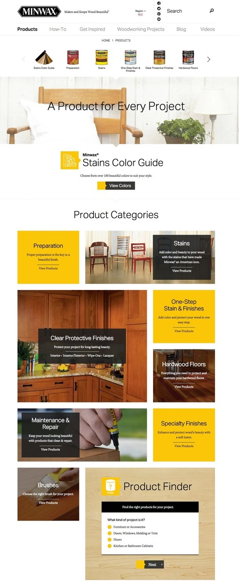 15 of the Best Product Page Design Examples We've Ever Seen | Technology and Marketing | Scoop.it