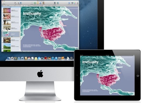 How To Start Using iTunes U In The Classroom - Edudemic | Educational  Technology | Scoop.it