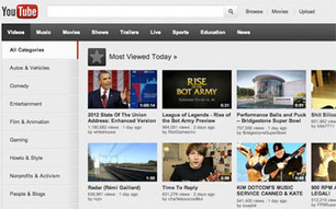 YouTube Changes Again: Video Editor, Browse Page Updated   Video Online   Scoop.it