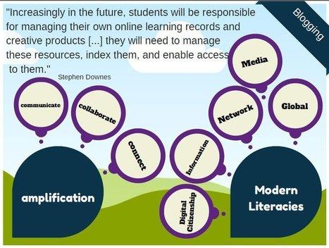 Blogging Beyond One Classroom | Tech Tidbits For Teachers | Scoop.it