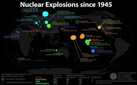 Visualizing Every Nuclear Detonation | Als Return to Education | Scoop.it
