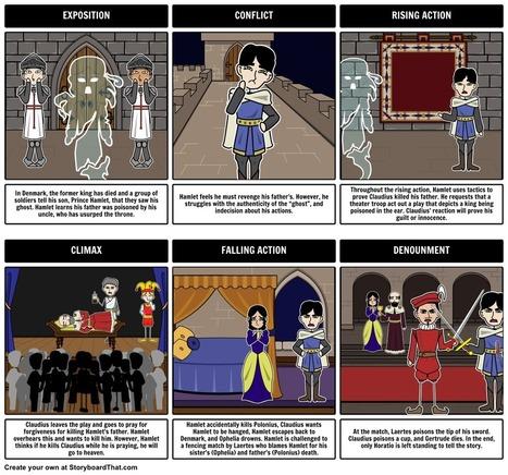 prince hamlet characteristics
