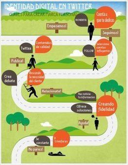 Una clase del revés: infografías, twitter y desarrolloprofesional   Ideas Poderosas   Scoop.it