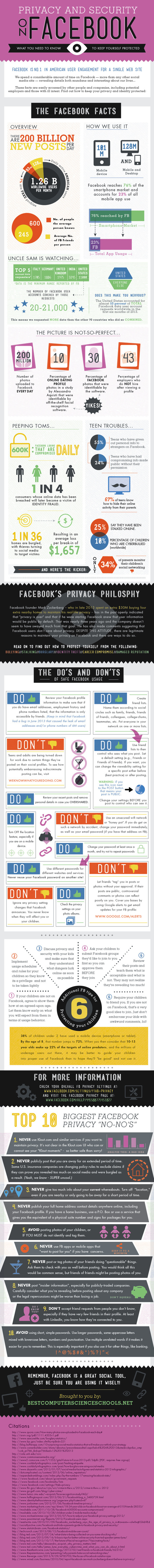 Infographic:  Everything you need to know about privacy on Facebook | Online tips & social media nieuws | Scoop.it