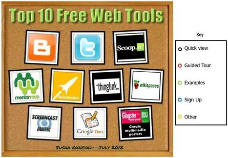 Top 10 tech tools: an interactive graphic | English resources for Primary and Secondary | Scoop.it