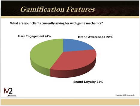 Gamification: la slideshareatture by Ludicite.ca | Gamification World | Scoop.it
