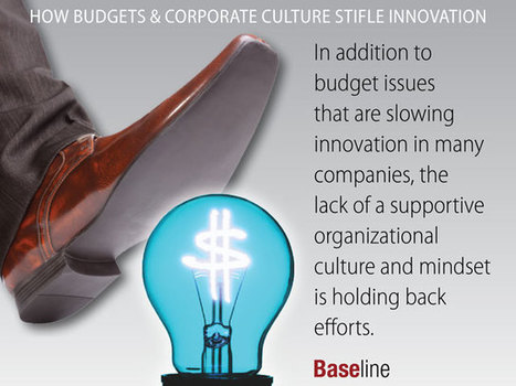 How Budgets & Corporate Culture Stifle Innovation - Baseline | Corporate Culture | Scoop.it