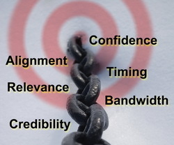 The 6 Factors of Social Media Influence: Influence... | Convergence Journalism | Scoop.it