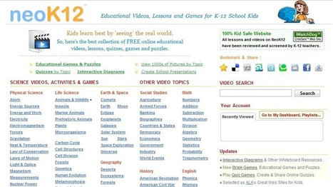 Educational Videos and Games for Kids about Science, Math, Social Studies and English | Recull diari | Scoop.it
