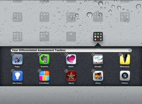 iLearned vs. iLearning: Differentiated portfolio assessment with the iPad? | Education, iPads, | Scoop.it