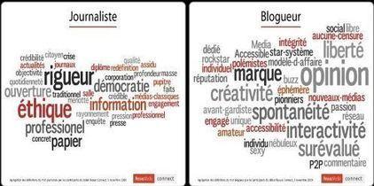 Les blogueurs ont-ils détrôné les journalistes ? | Community Manager #CM #Aquitaine | Scoop.it