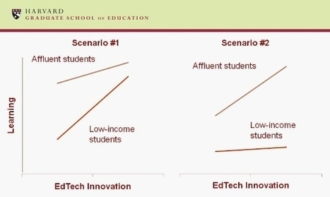 Open Educational Resources Expand Educational Inequalities « Educational Technology Debate   Edtech PK-12   Scoop.it