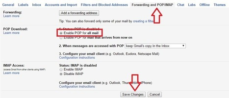 Gmail Sign In | Email Login | Scoop it