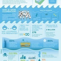 Fresh water for all | GEP Water resources | Scoop.it