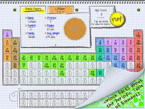 Hero Factor Games • Atomidoodle   21st Century Homeschooling Apps   Scoop.it