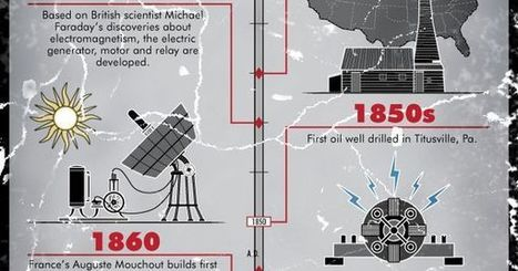 "HowStuffWorks ""An Illustrated History of Energy"" 