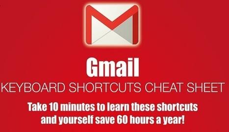 Los atajos de teclado de Gmail en una infografia - Nerdilandia | roliver | Scoop.it