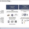 Informatique décisionnelle & Business Intelligence & Big data