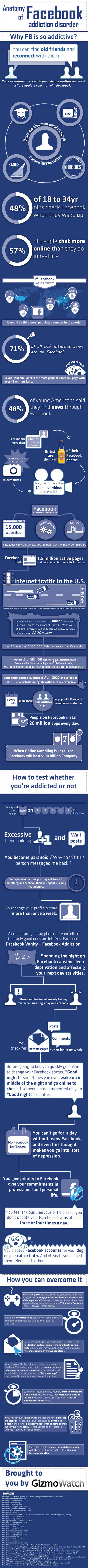 Anatomy of Facebook addiction disorder | Facebook…et ses techniques | Scoop.it