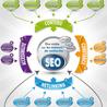 Web Marketing et réseaux sociaux